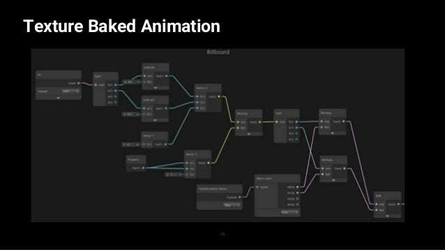 Texture Baked Animation 16