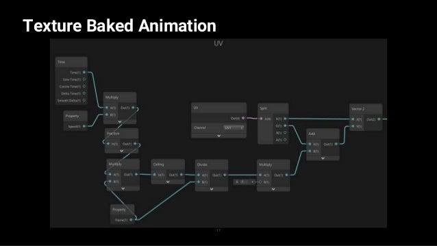 Texture Baked Animation 18