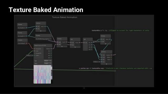 Texture Baked Animation 19 — —