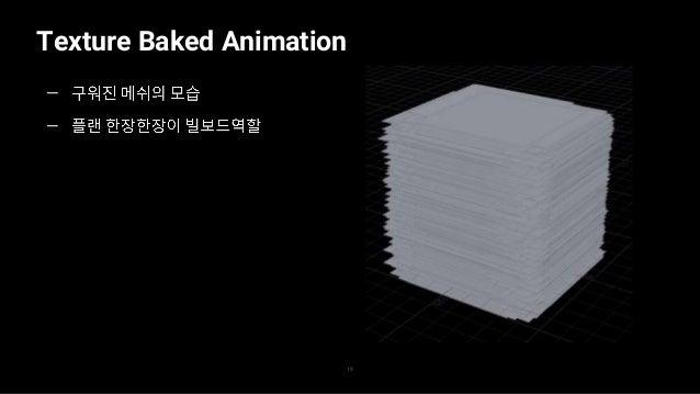 Texture Baked Animation 20 — — —