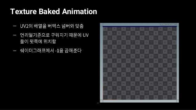 Texture Baked Animation 21 — —