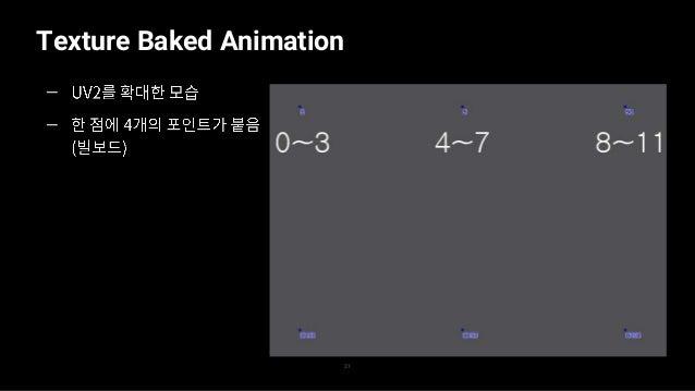 Texture Baked Animation 22 — —