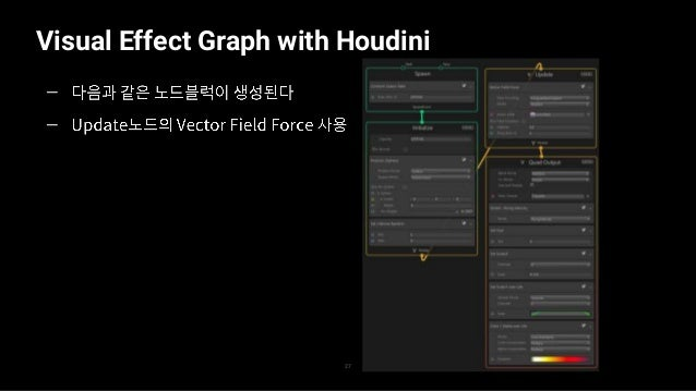Visual Effect Graph with Houdini 28 — —