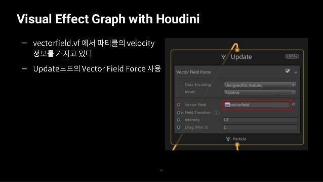 Visual Effect Graph with Houdini 29 — —
