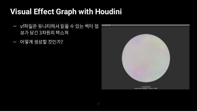 Visual Effect Graph with Houdini 30 —