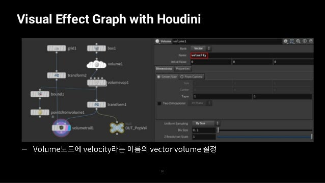Visual Effect Graph with Houdini 31 —