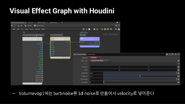 Visual Effect Graph with Houdini 32 — —