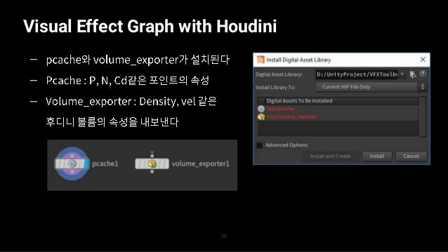 Visual Effect Graph with Houdini 36 — — —