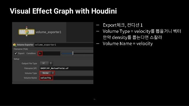 Visual Effect Graph with Houdini 37