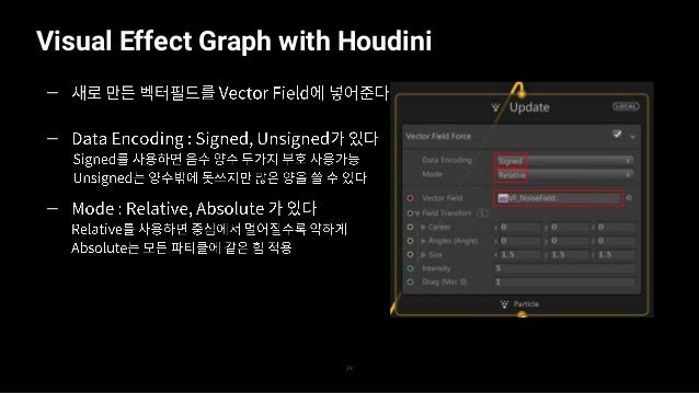 Visual Effect Graph with Houdini 40