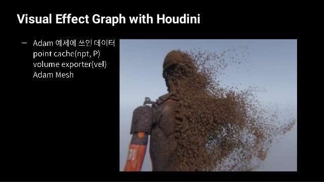 Vertex Color from Houdini 42 + =