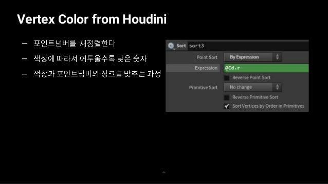 Vertex Color from Houdini 45 — — —