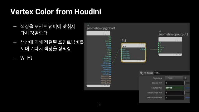 Vertex Color from Houdini 46 — — —