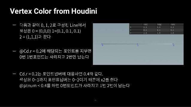 Vertex Color from Houdini 47 — —