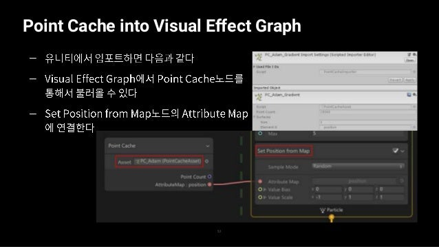 Point Cache into Visual Effect Graph 52 — —