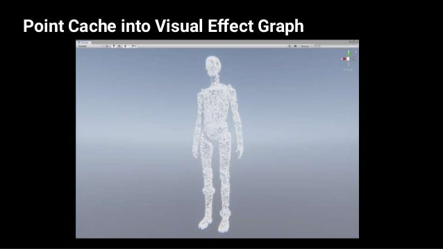 Apply VectorField in Visual Effect Graph 54 — — —