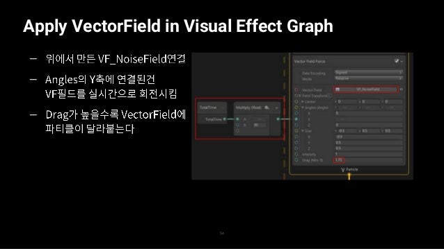 Apply VectorField in Visual Effect Graph 55