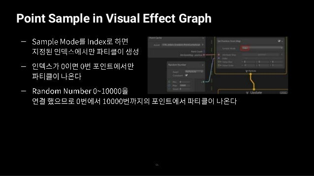 Point Sample in Visual Effect Graph 57 —