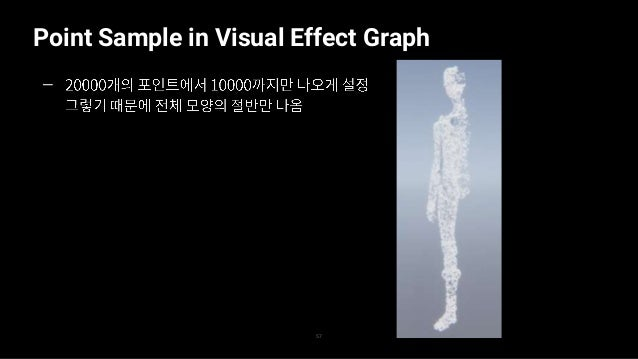 Point Sample in Visual Effect Graph 58