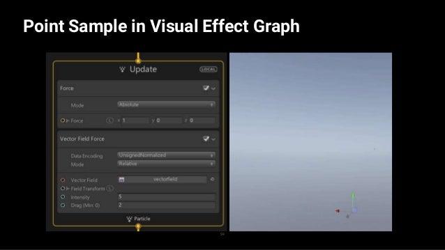 Mesh Dissolve in Visual Effect Graph 60