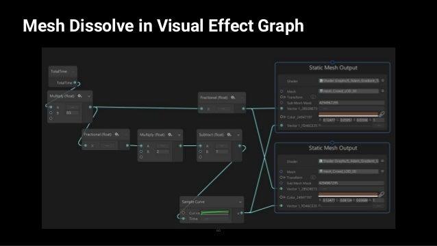 Mesh Dissolve in Visual Effect Graph 61