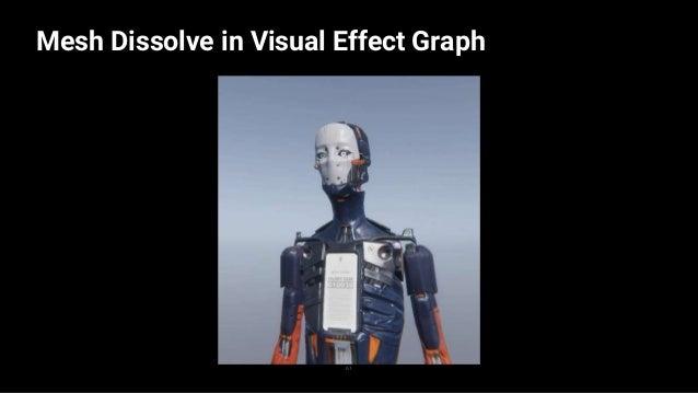Mesh Dissolve in Visual Effect Graph 62