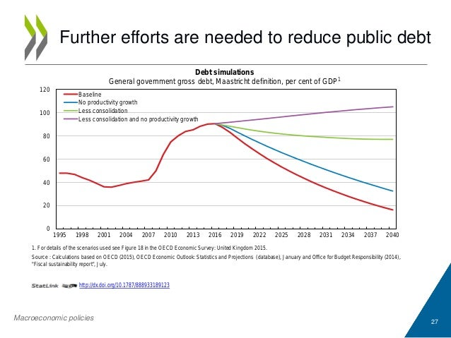 United-kingdom-unleashing-productivity-oecd-main-findings