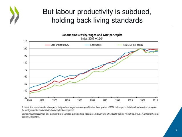 But labour productivity is subdued, holding back living standards 3 1. Latest data point shown for labour productivity and...