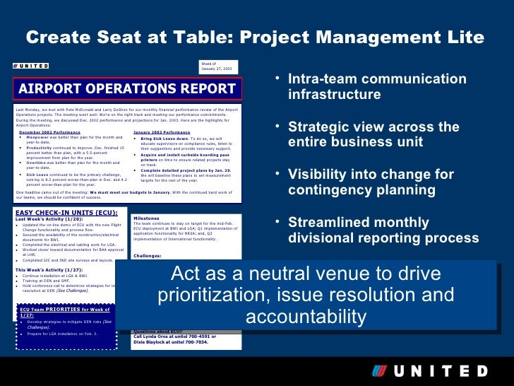ps360 02 unit 7 project behavior modification Behavior modification unit 5: personality lh 5 concept, personality traits and characteristics, determinants of personality, linking an  complete a project work and a few other assignments as specified by the faculty member  (20 02),fundamentals of total quality management process analysis and improvement , london and new york: taylor.