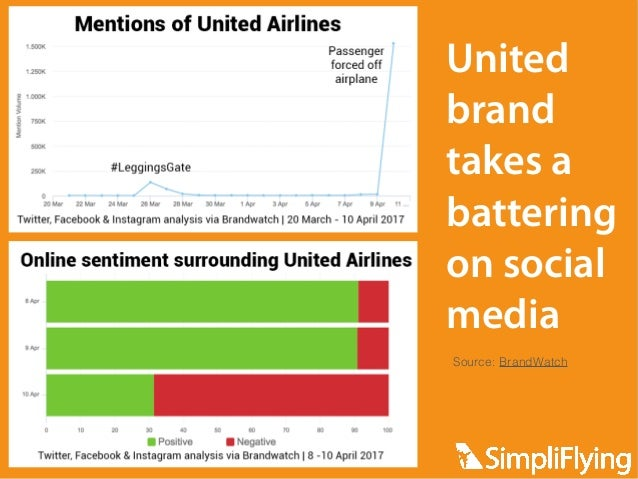 copy of united airlines case United airlines image bruised after latest round of pr fiascos united airlines is struggling to repair its badly bruised public image after the copy link to tweet.