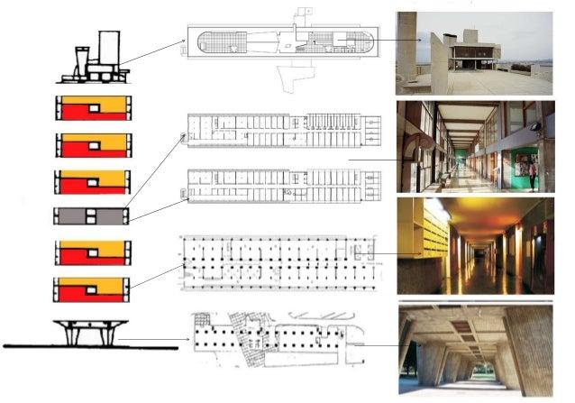 Unite d habitation plan for Plan habitation