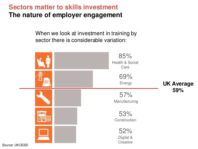 Sectors matter to skills investment The nature of employer engagement When we look at investment in training by sector the...