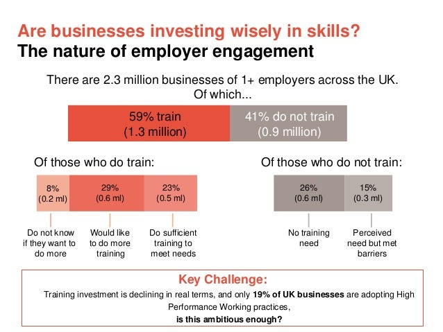 Are businesses investing wisely in skills? The nature of employer engagement There are 2.3 million businesses of 1+ employ...