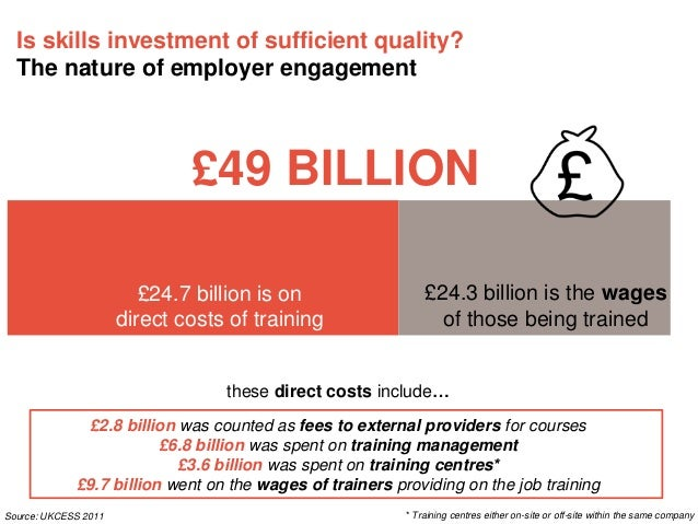 Is skills investment of sufficient quality? The nature of employer engagement Across the United Kingdom  £49 BILLION is sp...