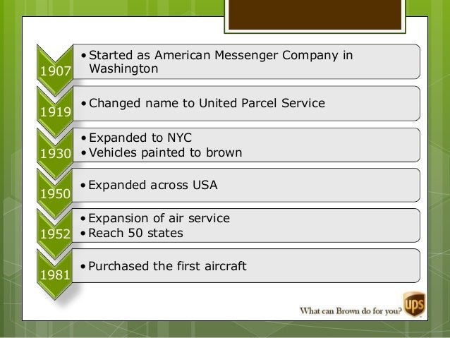 what are united parcel service problem and challenges before implementing it Is your omnichannel replenishment strategy store-level replenishment could pose a problem progressive retailers are responding by implementing order.
