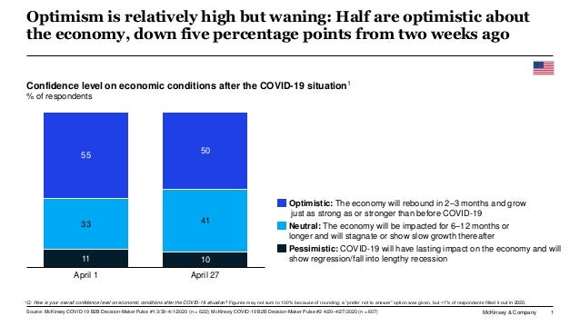 McKinsey & Company 1 Optimism is relatively high but waning: Half are optimistic about the economy, down five percentage p...