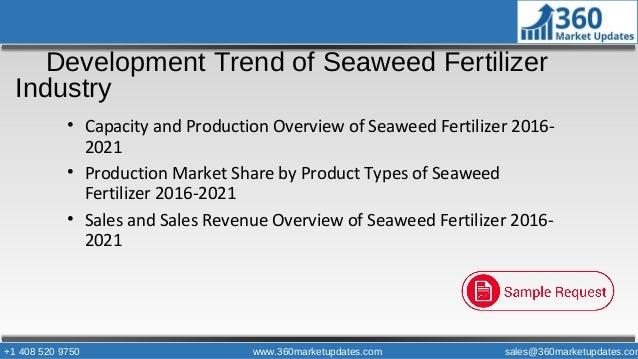 Marketing analysis about seaweed