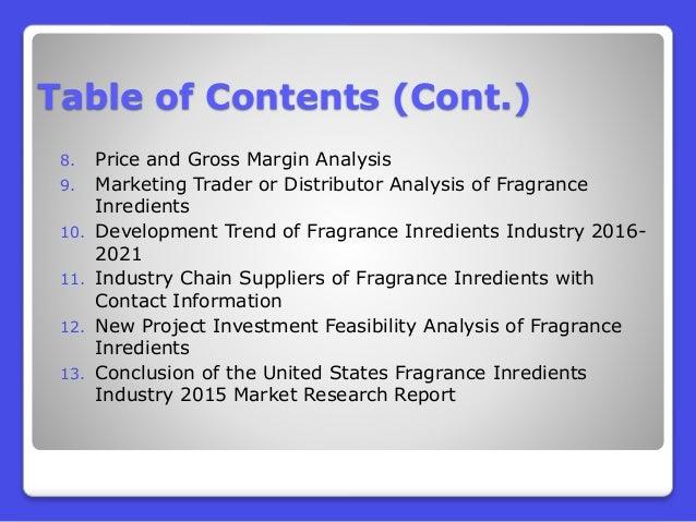 Global perfume market size 2012-2024