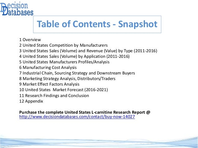 ae7ff744fa31a United States L-carnitine 2016 to 2020 – Market Size -Share
