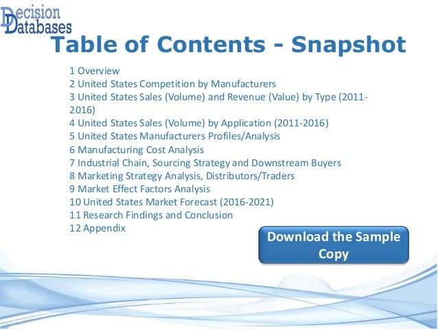 an analysis of the evolving sales and marketing landscape in the united states Evolution of marketing the emergence of new media and technologies in recent years is quickly changing the pharmaceutical marketing landscape in the united states.