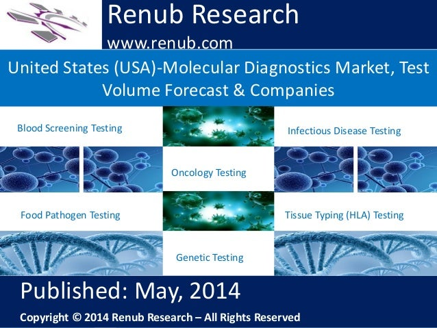 Renub Research www.renub.com United States (USA)-Molecular Diagnostics Market, Test Volume Forecast & Companies Renub Rese...