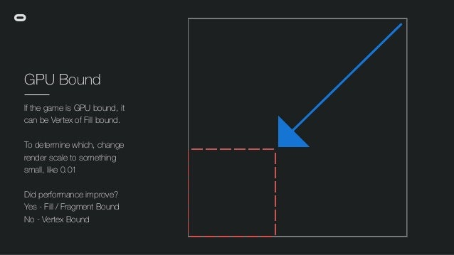 Look Ma, No Jutter! Optimizing Performance Across Oculus Mobile