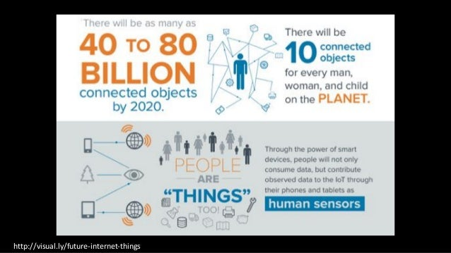 By 2016 Gartner predicts 6.4 billion devices will be connected to the internet -- and 5.5 million new 'things' will join t...