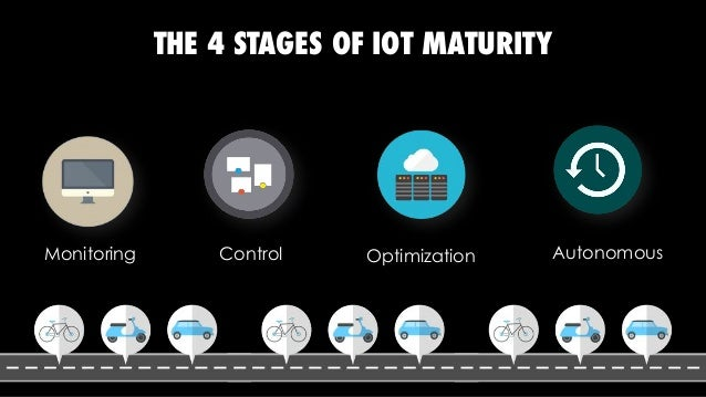 FUNCTIONAL VIEW OF IOT TECHNOLOGIES