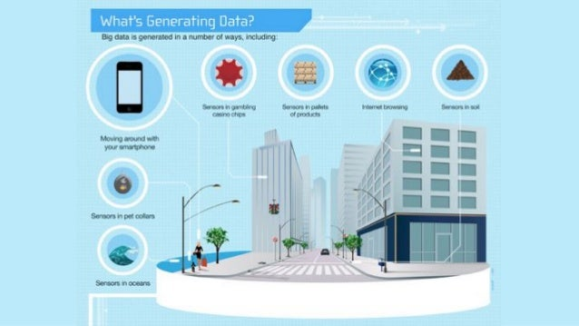 DATA OWNERSHIPS Personal / Household Private Public Commercial Sensor Data Provider