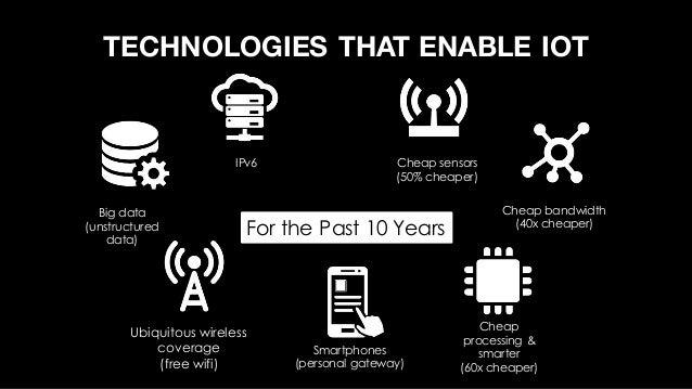 TECHNOLOGIES THAT ENABLE IOT Cheap sensors (50% cheaper) Cheap bandwidth (40x cheaper) Cheap processing & smarter (60x che...