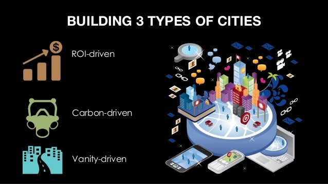 SMART #bettercitybetterworld CITYBETTER CITY • BETTER WORLD Build cities through the eyes of the CITIZENS