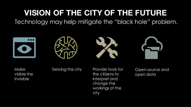 We Build Cities Based on Citizen-Centric Approach CROWDSENSING Get citizensinput via their smartphones LIVEABLE CITIES Cit...