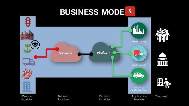 1 2 3 4 5 HowtoEvolvetoaEnd- to-EndIOTService Provider 6