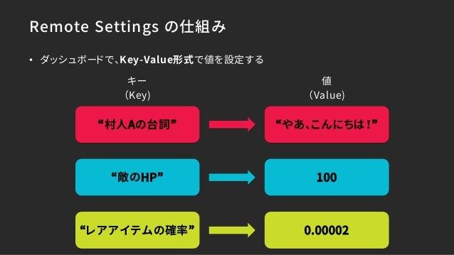 Value にセットできるデータ型 • GetString • 文字列を取得 • 「abcde...xyz」 • GetInt • 数字(整数)を取得 • 「1234567890」 • GetFloat • 数字(小数点数)を取得 • 「0.1...